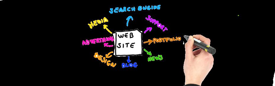 Разработка одностраничного сайта